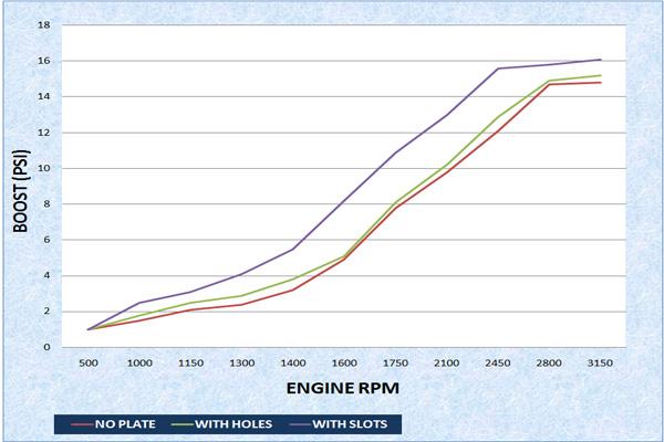 EGR Blanking Plate 202 Mitsubishi Pajero 4M41 3 2L Turbo Diesel